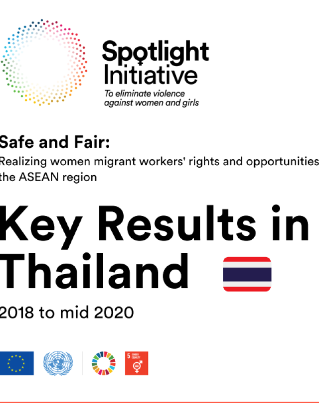 Safe & Fair - Thailand results